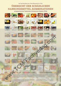 Nahrungsmittel-kombinationen-kleiner-copyright_720x600